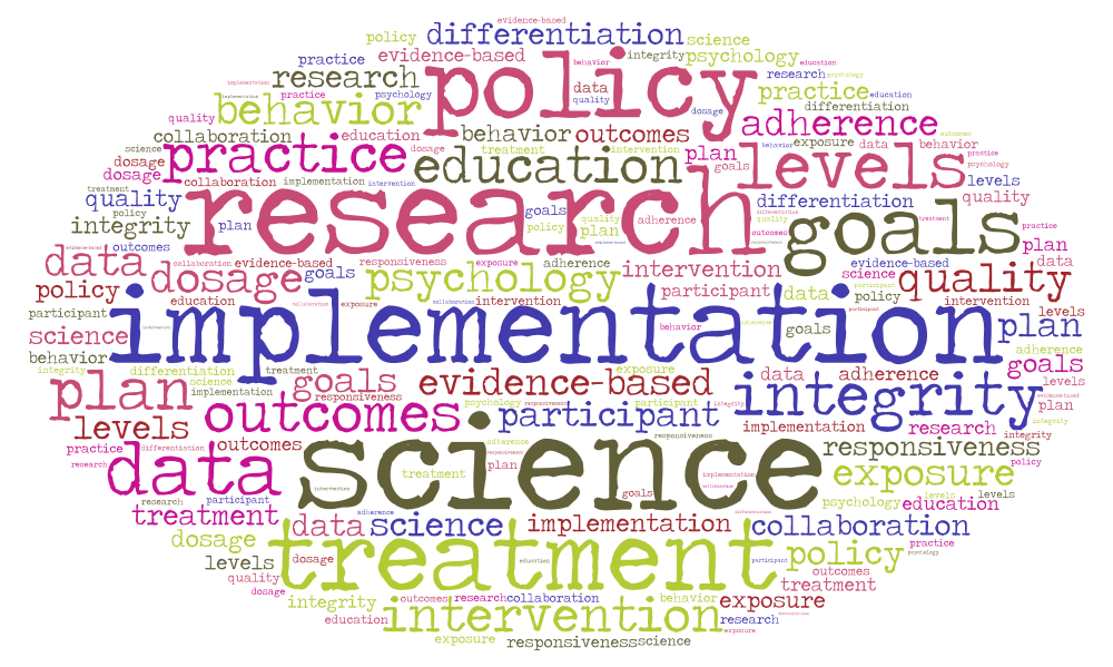 implementation science word cloud